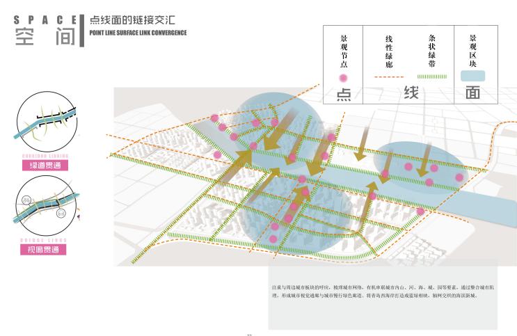 [山东]青岛海洋活力滨海广场绿地景观设计-设计策略
