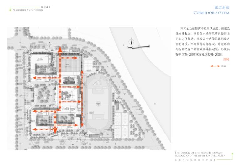 未来科技城附属中小学建设工程(初步设计)-10-廊道系统