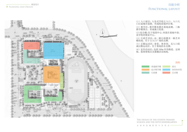 未来科技城附属中小学建设工程(初步设计)-9-功能分析