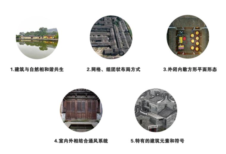[广东]珠海中学工程设计建筑方案95页-6-方案生成-岭南建筑