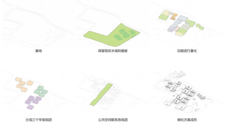 [广东]珠海中学工程设计建筑方案95页-7-方案推演