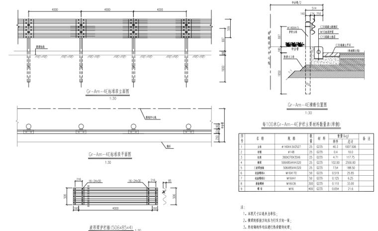 [郑州]城市快速路_交通工程施工图设计-波形护栏设计图