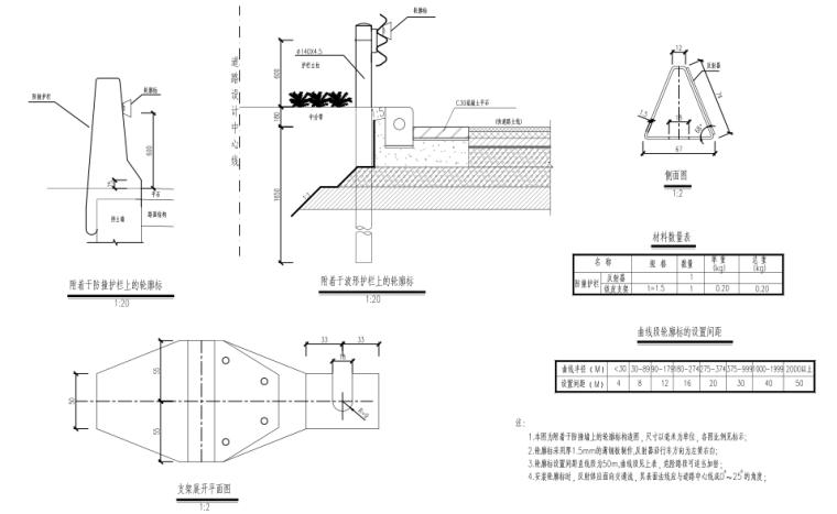[郑州]城市快速路_交通工程施工图设计-附着式轮廓标设计图