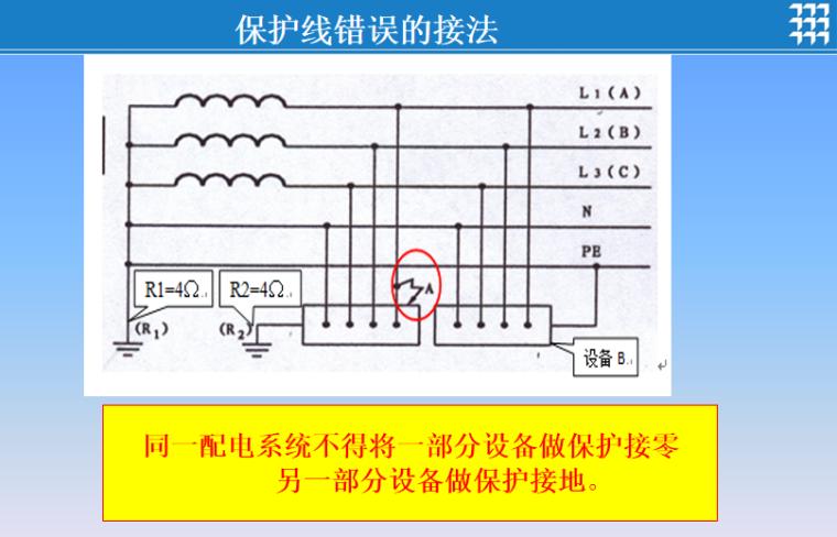 施工现场临时用电安全检查讲义[97页PPT]-施工现场临时用电安全检查要点培训讲义PPT-04 保护线错误的接法