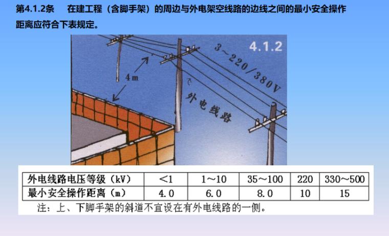 施工现场临时用电安全检查讲义[97页PPT]-施工现场临时用电安全检查要点培训讲义PPT-10 外电线路及电气设备防护