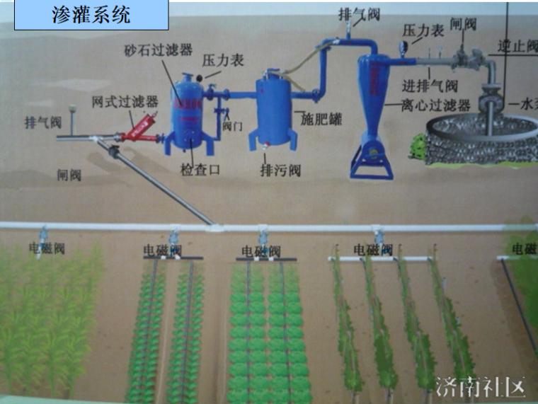 安装工程及其他预算定额-渗灌系统