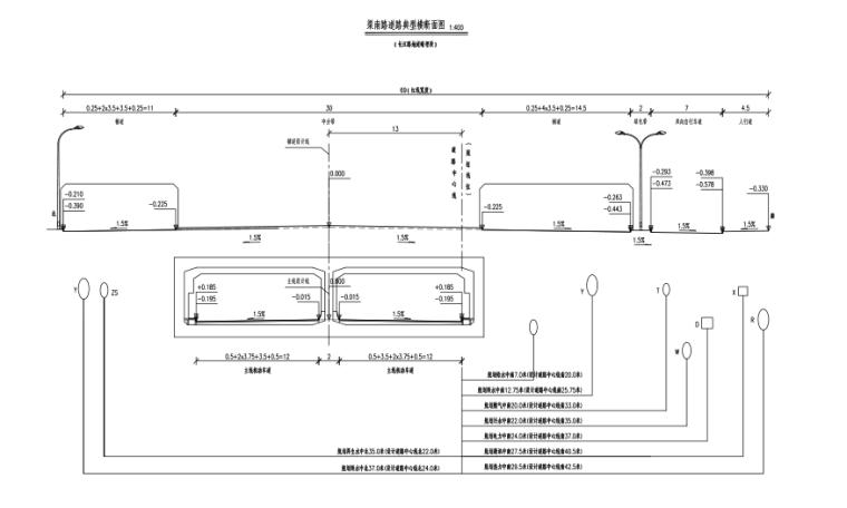 [郑州]城市快速路_雨水工程施工图设计-道路隧道典型横断面图