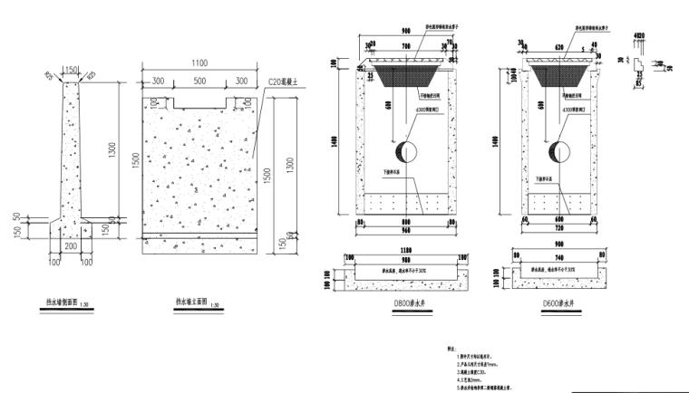 [郑州]城市快速路_雨水工程施工图设计-海绵城市设计大样图