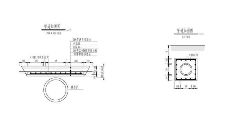 [郑州]城市快速路_雨水工程施工图设计-排水管道加固设计