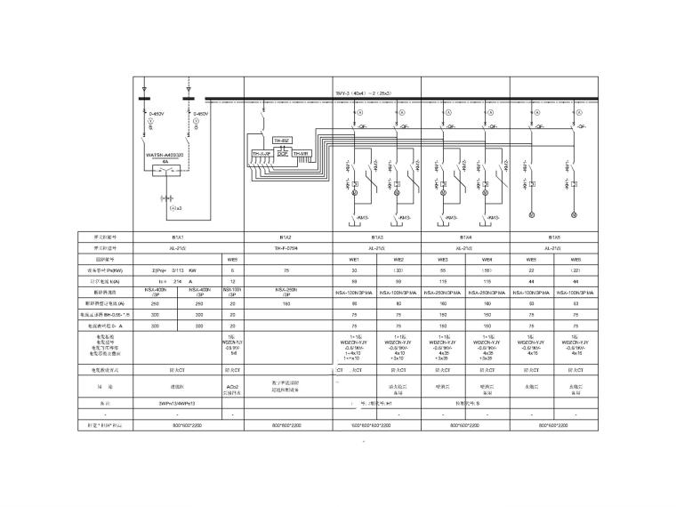 [广州]超高层办公楼电气施工图-5电控柜系统图_副本