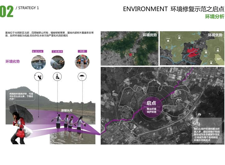 中山大学深圳建设工程总体规划建筑设计2016-环境分析
