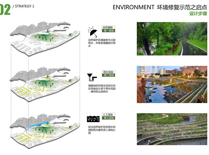 中山大学深圳建设工程总体规划建筑设计2016-设计步骤