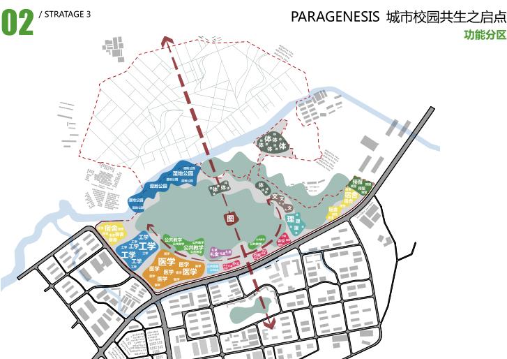 中山大学深圳建设工程总体规划建筑设计2016-功能分区