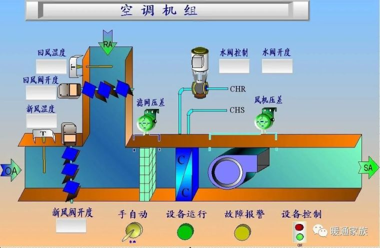 空调自控系统基础知识及应用_1