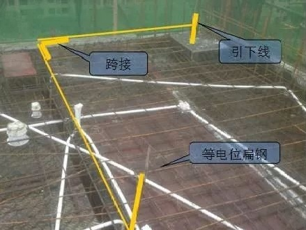 解读防雷接地的施工流程及工艺做法_12