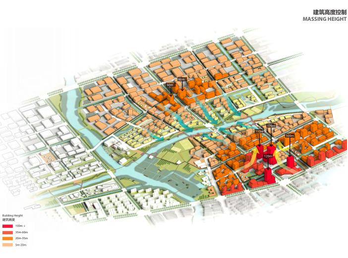 上海青浦河口地区城市设计规划_知名事务所-建筑高度控制