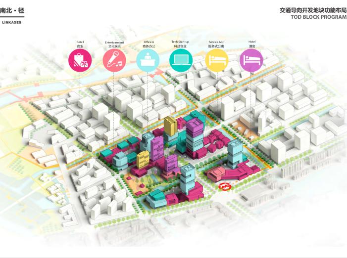 上海青浦河口地区城市设计规划_知名事务所-交通导向开发地块功能布局