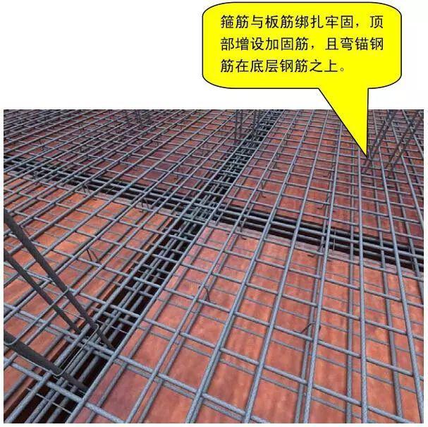 中建八局三维钢筋工程施工质量标准化图册_11