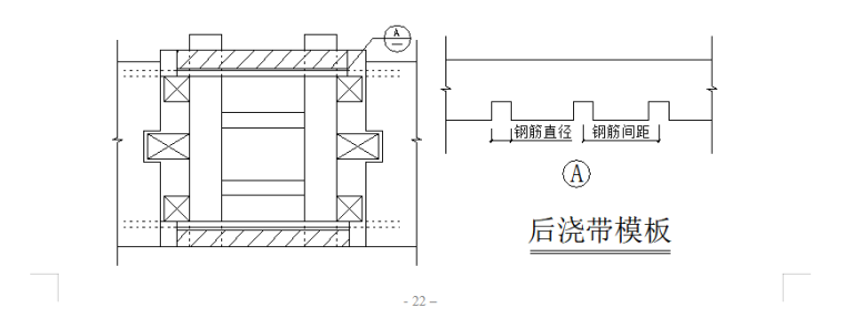 剪力墙结构适用房混凝土工程专项施工方案-03 后浇带模板