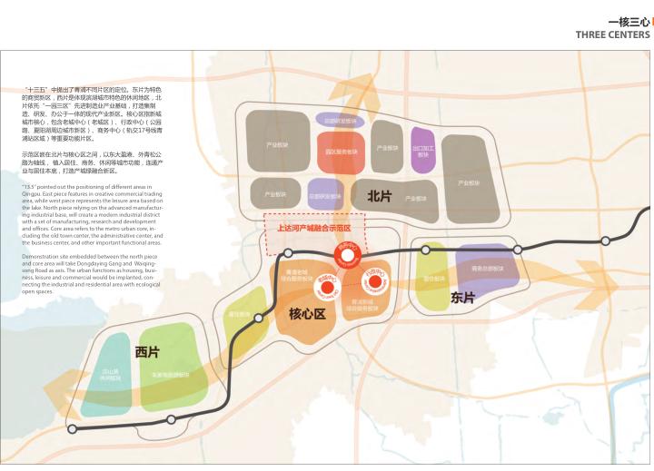 上海青浦河口地区城市设计规划_知名事务所-一核三心