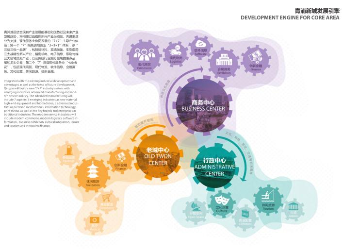 上海青浦河口地区城市设计规划_知名事务所-青浦新城发展引擎