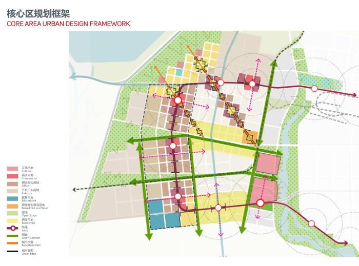 世界动车小镇国家创新中心概念规划城市设计-核心区规划框架