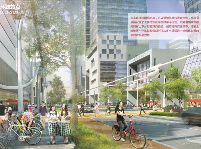 世界动车小镇国家创新中心概念规划城市设计-环线站点