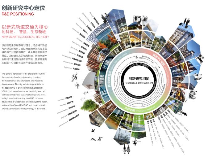 世界动车小镇国家创新中心概念规划城市设计-创新研究中心定位