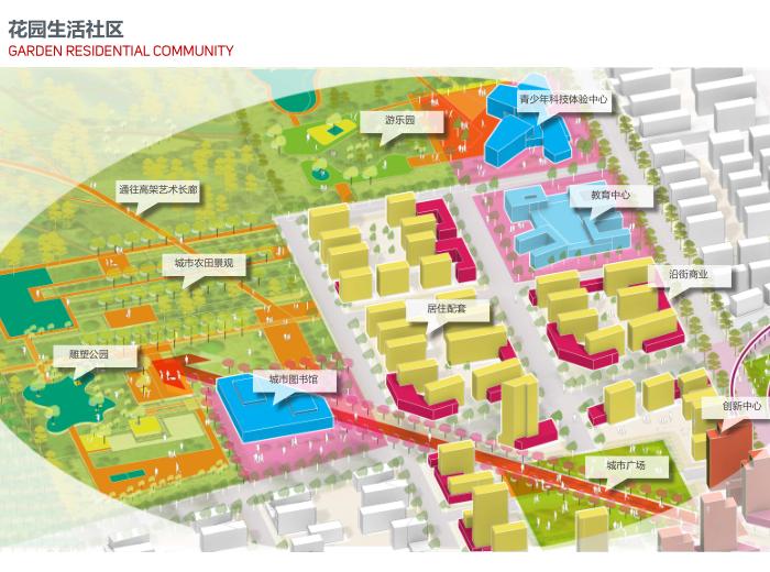 世界动车小镇国家创新中心概念规划城市设计-花园生榪社区
