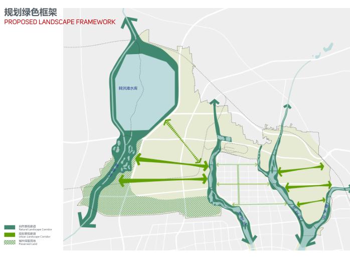 世界动车小镇国家创新中心概念规划城市设计-规划绿色框架
