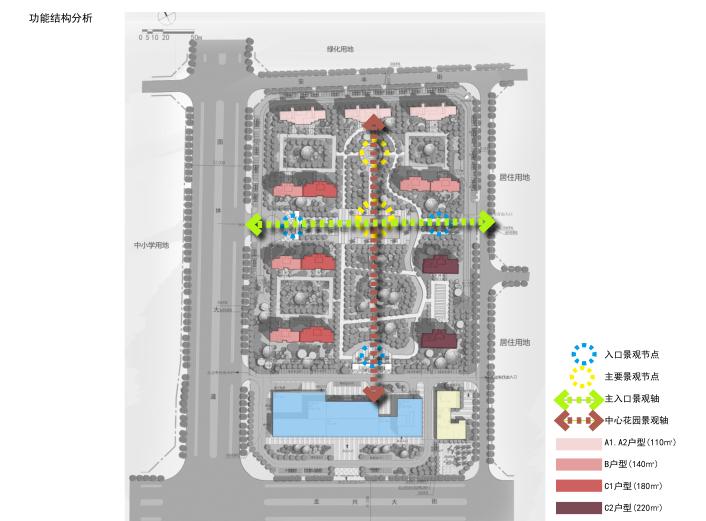 知名地产粹叠园住宅办公及配套建筑报建文本-功能结构分析
