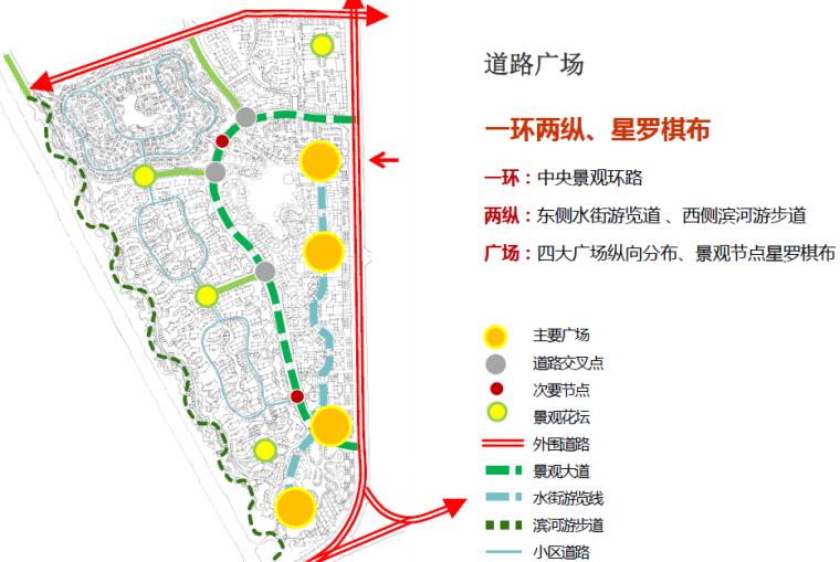 [辽宁]盘锦红海滩温泉小镇概念性规划方案-道路广场图