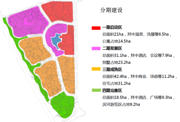 [辽宁]盘锦红海滩温泉小镇概念性规划方案-分期建议规划图