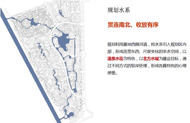 [辽宁]盘锦红海滩温泉小镇概念性规划方案-水系规划图
