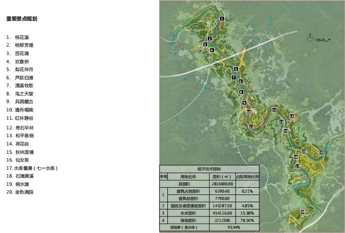 [四川]生态绿廊水系治理旅游休闲景观方案-总平面图