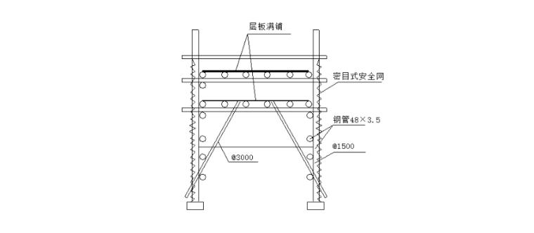 18层剪力墙结构住宅悬挑脚手架施工专项方案-05 安全防护棚