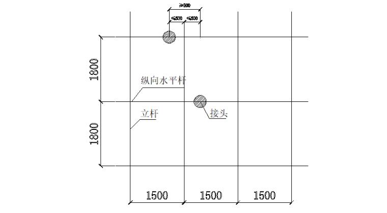 18层剪力墙结构住宅悬挑脚手架施工专项方案-02 水平杆搭设示意图