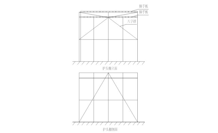 18层剪力墙结构住宅悬挑脚手架施工专项方案-07 护头棚搭设示意图