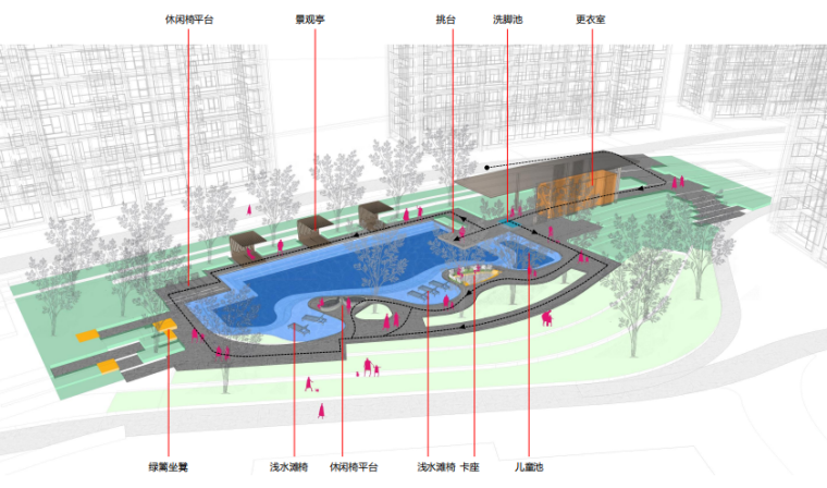 [浙江]杭州现代滨水精品共享社区景观方案-泳池区空间秩序