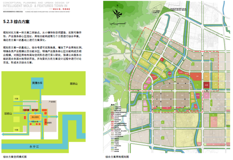 [浙江]台州黄岩智能模具特色小镇景观方案-综合用地规划图