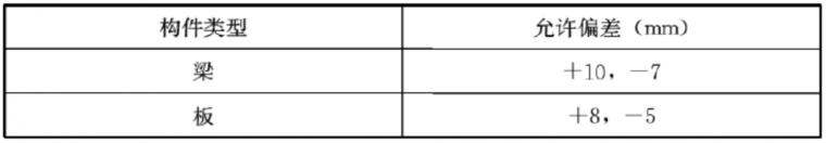 判定结构实体质量的三项指标如何检验?_6
