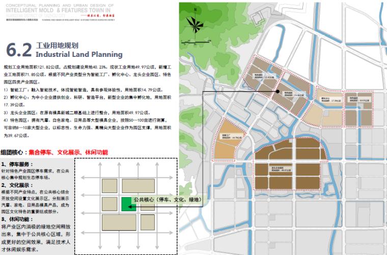 [浙江]台州黄岩智能模具特色小镇景观方案-工业用地图