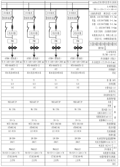 [郑州]城市快速路_照明工程施工图设计-雨水泵房控制柜低压系统图