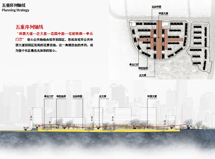 重庆重钢山地洋房_小高层住宅投标方案2020-五重序列轴线