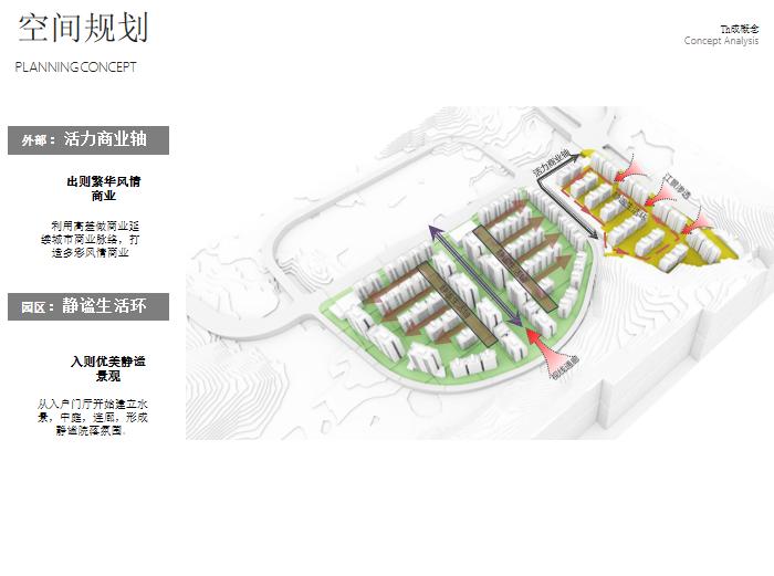 重庆重钢山地洋房_小高层住宅投标方案2020-空间规划