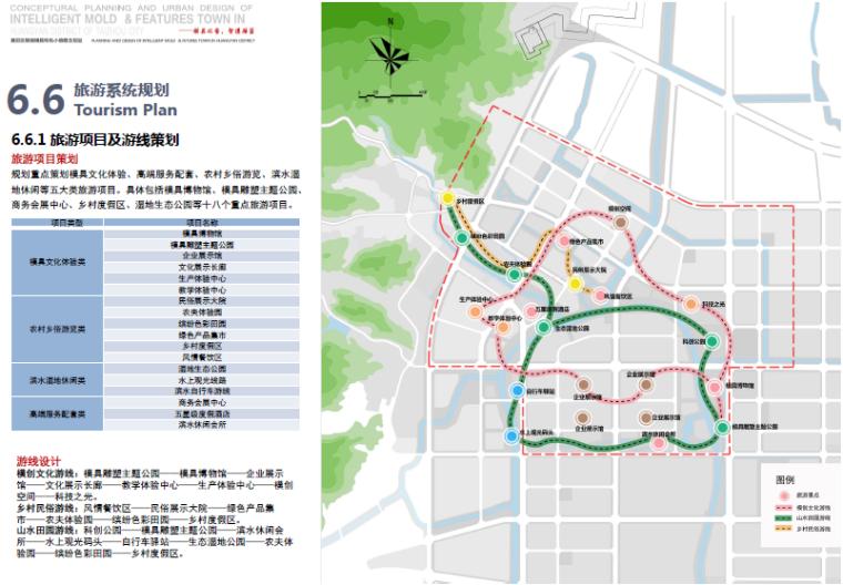 [浙江]台州黄岩智能模具特色小镇景观方案-旅游系统规划图