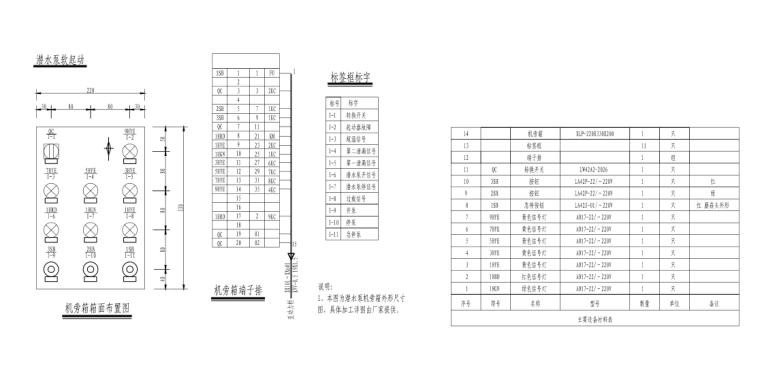 [郑州]城市快速路_照明工程施工图设计-机旁箱布置图