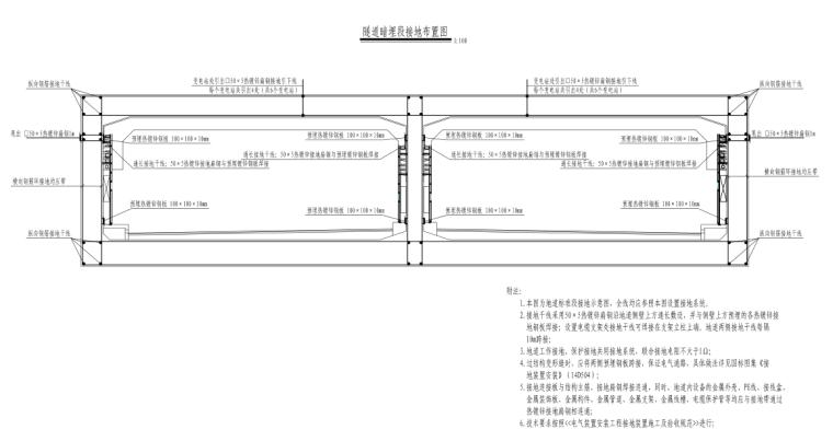 [郑州]城市快速路_照明工程施工图设计-隧道暗埋段接地布置图
