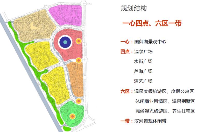 [辽宁]盘锦红海滩温泉小镇概念性规划方案-规划结构带