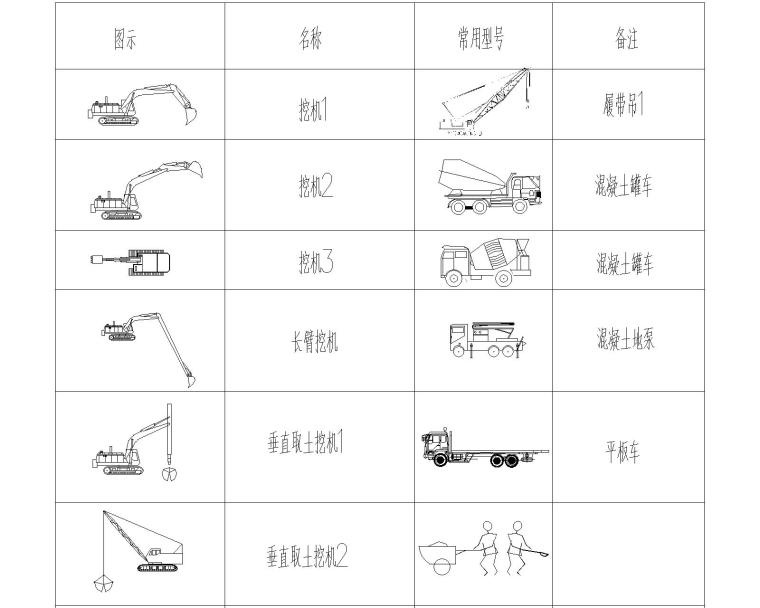 工程常用机械设备CAD图,含塔吊_挖机等-工程常用机械设备CAD图